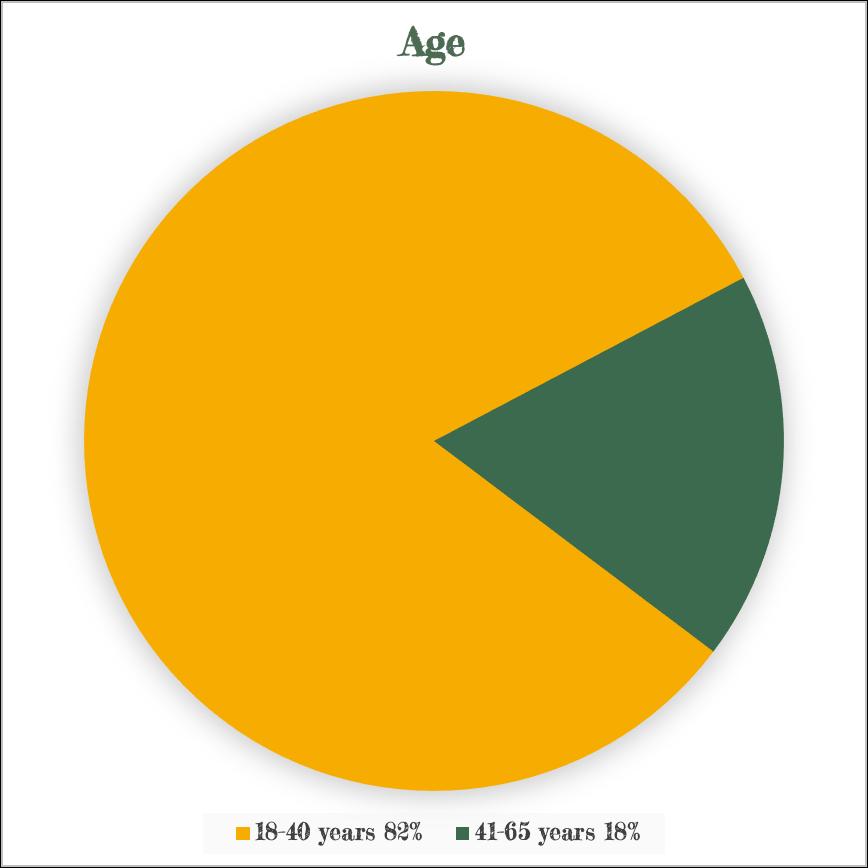 Age-STAFF-1