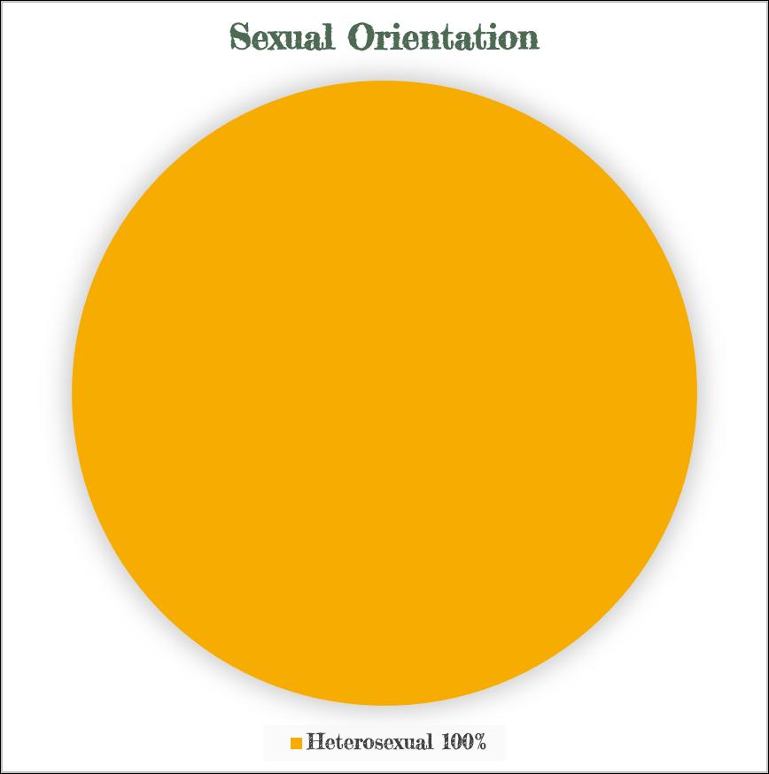 Sex-BOARD